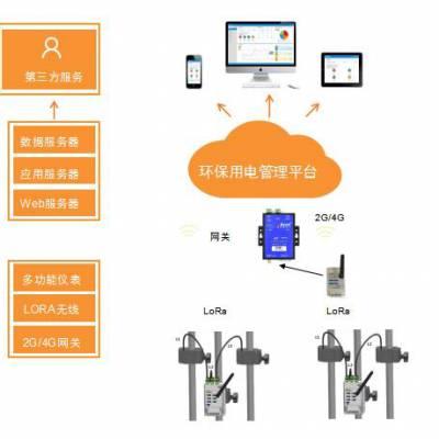 安科瑞AcrelCloud-3000环保用电安全云平台 提高监察效率