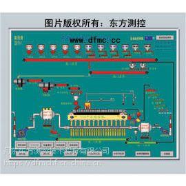 东方测控烧结球团自动化控制系统