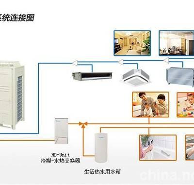 家用大金中央空调价格-天时制冷(在线咨询)-鄂州大金中央空调