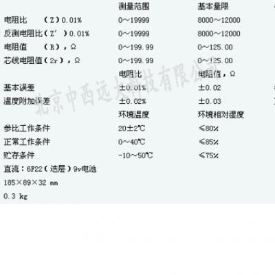 数字式电桥 型号 NW22-SQ-5A cc国际彩球网会员_cc国际网投贴吧_cc国际网投平台输太多钱 M369662